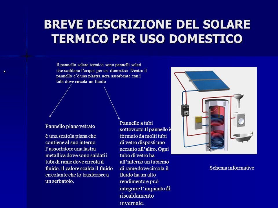 BREVE DESCRIZIONE DEL SOLARE TERMICO PER USO DOMESTICO.