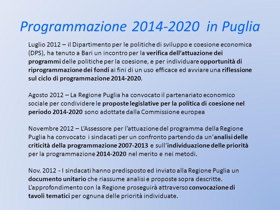 Programmazione 2014-2020 in Puglia Luglio 2012 – il Dipartimento per le politiche di sviluppo e coesione economica (DPS), ha tenuto a Bari un incontro