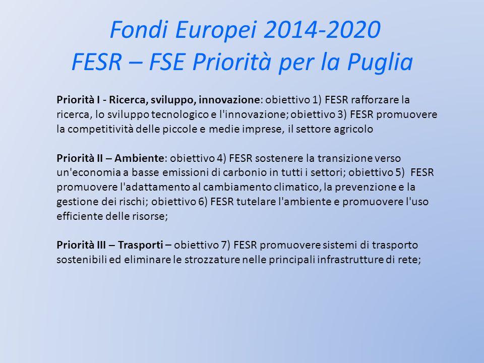 Fondi Europei 2014-2020 FESR – FSE Priorità per la Puglia Priorità I - Ricerca, sviluppo, innovazione: obiettivo 1) FESR rafforzare la ricerca, lo svi