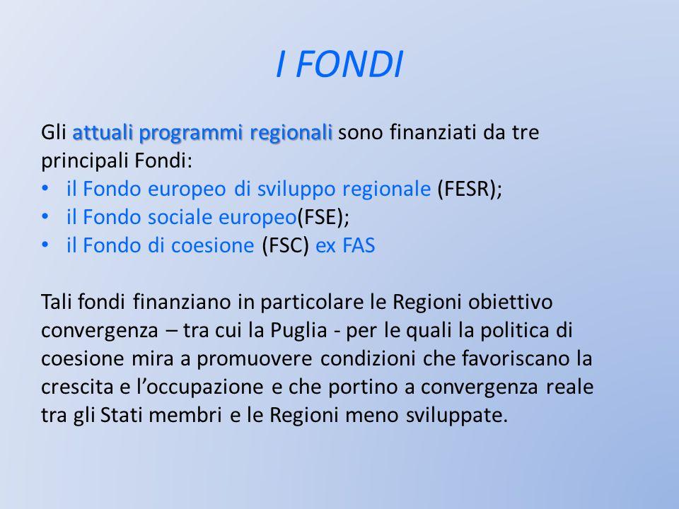 I FONDI attuali programmi regionali Gli attuali programmi regionali sono finanziati da tre principali Fondi: il Fondo europeo di sviluppo regionale (F