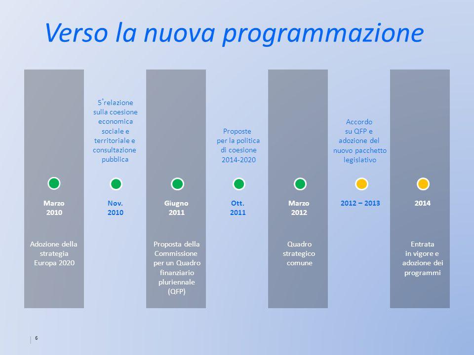 6 Verso la nuova programmazione 2014Nov. 2010 2012 – 2013Marzo 2012 Ott. 2011 Giugno 2011 Marzo 2010 5 ° relazione sulla coesione economica sociale e
