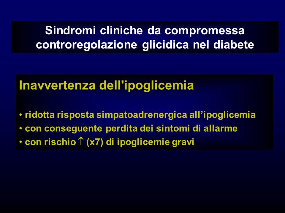 Sindromi cliniche da compromessa controregolazione glicidica nel diabete Inavvertenza dell ipoglicemia ridotta risposta simpatoadrenergica allipoglicemia con conseguente perdita dei sintomi di allarme con rischio (x7) di ipoglicemie gravi