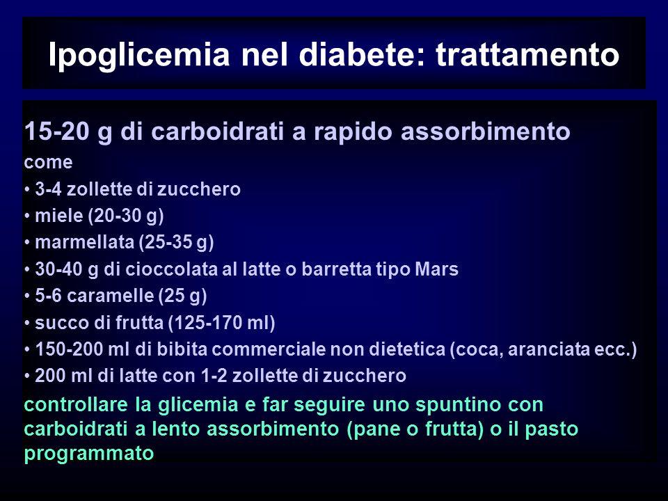 15-20 g di carboidrati a rapido assorbimento come 3-4 zollette di zucchero miele (20-30 g) marmellata (25-35 g) 30-40 g di cioccolata al latte o barretta tipo Mars 5-6 caramelle (25 g) succo di frutta (125-170 ml) 150-200 ml di bibita commerciale non dietetica (coca, aranciata ecc.) 200 ml di latte con 1-2 zollette di zucchero controllare la glicemia e far seguire uno spuntino con carboidrati a lento assorbimento (pane o frutta) o il pasto programmato Ipoglicemia nel diabete: trattamento