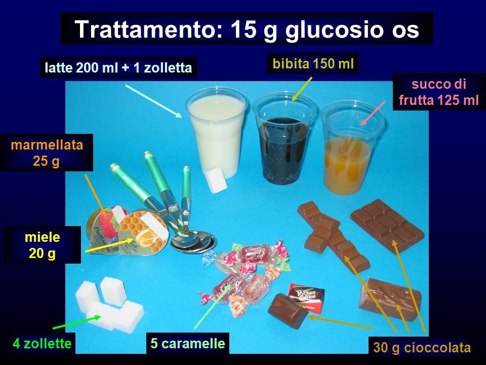 Trattamento: 15 g glucosio os 4 zollette bibita 150 ml succo di frutta 125 ml latte 200 ml + 1 zolletta 5 caramelle 30 g cioccolata marmellata 25 g miele 20 g