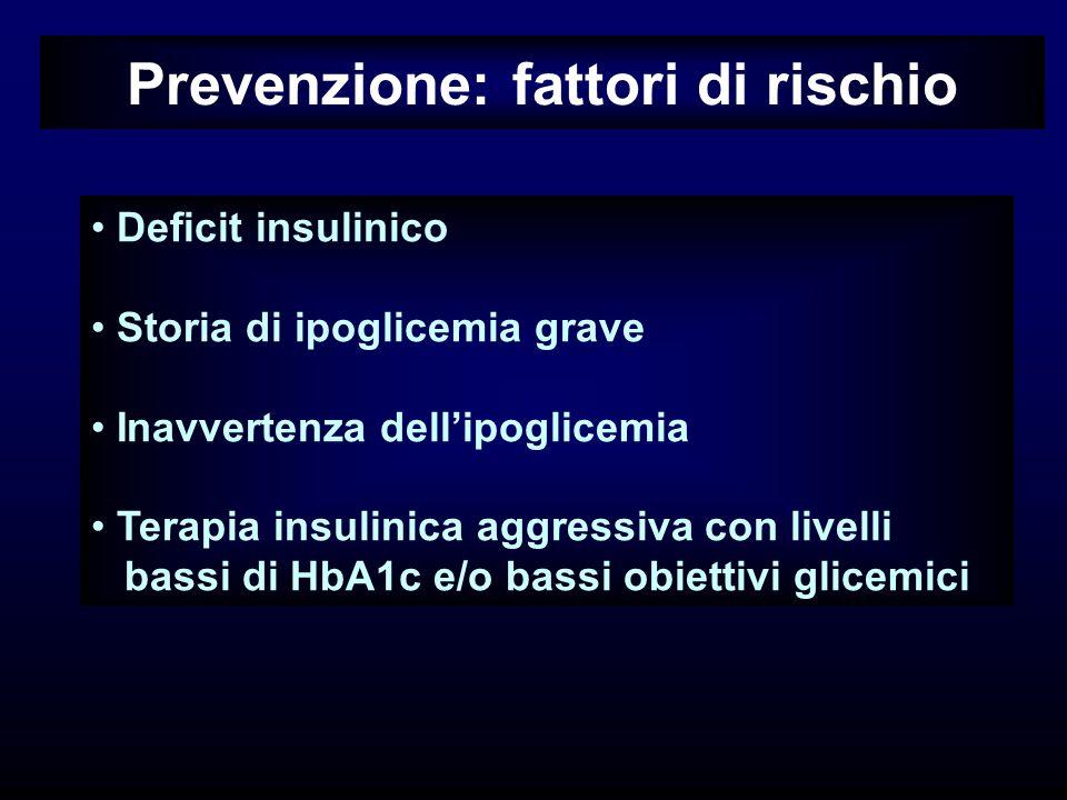 Prevenzione: fattori di rischio Deficit insulinico Storia di ipoglicemia grave Inavvertenza dellipoglicemia Terapia insulinica aggressiva con livelli bassi di HbA1c e/o bassi obiettivi glicemici