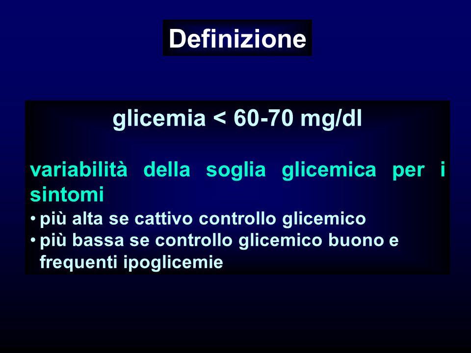 Definizione glicemia < 60-70 mg/dl variabilità della soglia glicemica per i sintomi più alta se cattivo controllo glicemico più bassa se controllo glicemico buono e frequenti ipoglicemie