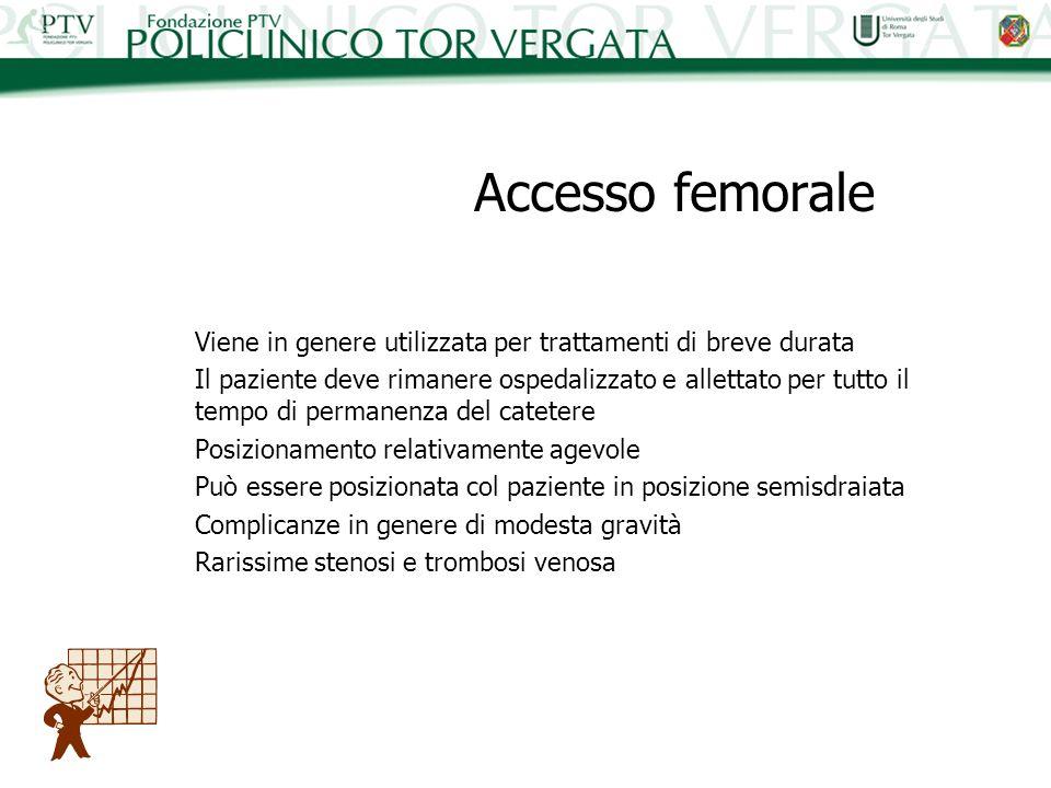 Accesso femorale Viene in genere utilizzata per trattamenti di breve durata Il paziente deve rimanere ospedalizzato e allettato per tutto il tempo di