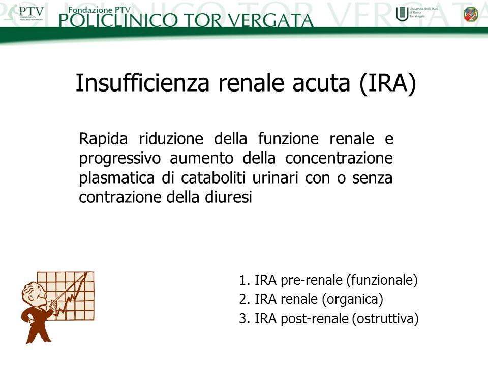 Insufficienza renale acuta (IRA) Rapida riduzione della funzione renale e progressivo aumento della concentrazione plasmatica di cataboliti urinari co