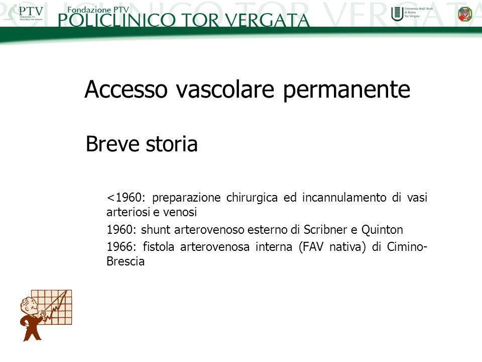 Accesso vascolare permanente Breve storia <1960: preparazione chirurgica ed incannulamento di vasi arteriosi e venosi 1960: shunt arterovenoso esterno