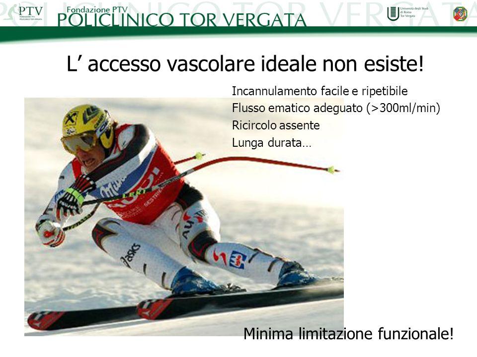 Minima limitazione funzionale! L accesso vascolare ideale non esiste! Incannulamento facile e ripetibile Flusso ematico adeguato (>300ml/min) Ricircol
