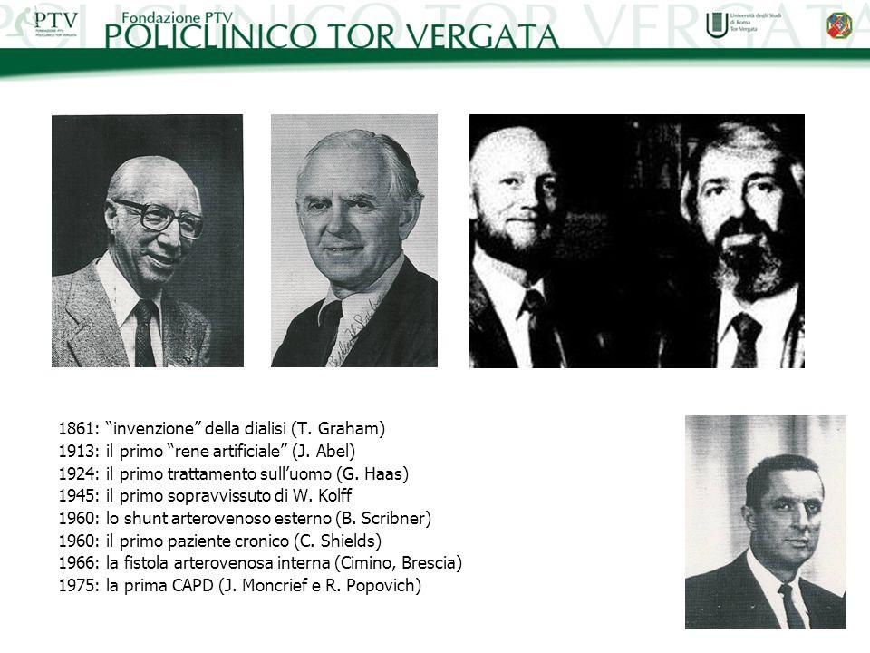 1861: invenzione della dialisi (T. Graham) 1913: il primo rene artificiale (J. Abel) 1924: il primo trattamento sulluomo (G. Haas) 1945: il primo sopr