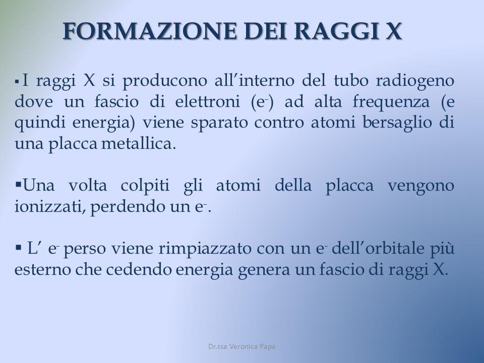 FORMAZIONE DEI RAGGI X I raggi X si producono allinterno del tubo radiogeno dove un fascio di elettroni (e - ) ad alta frequenza (e quindi energia) vi