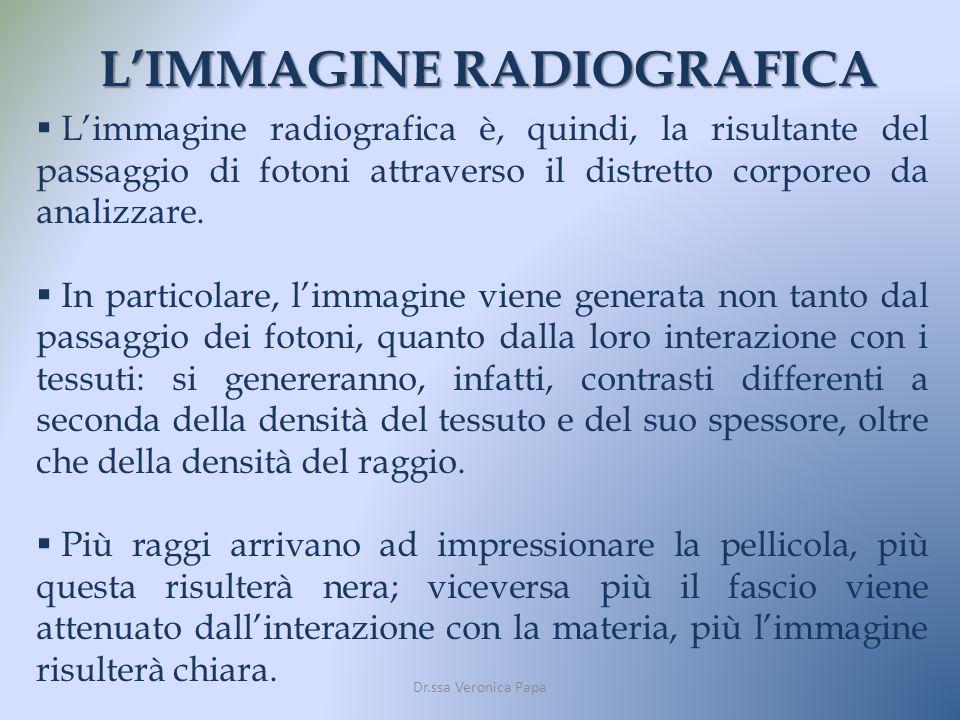 LIMMAGINE RADIOGRAFICA Dr.ssa Veronica Papa Limmagine radiografica è, quindi, la risultante del passaggio di fotoni attraverso il distretto corporeo d