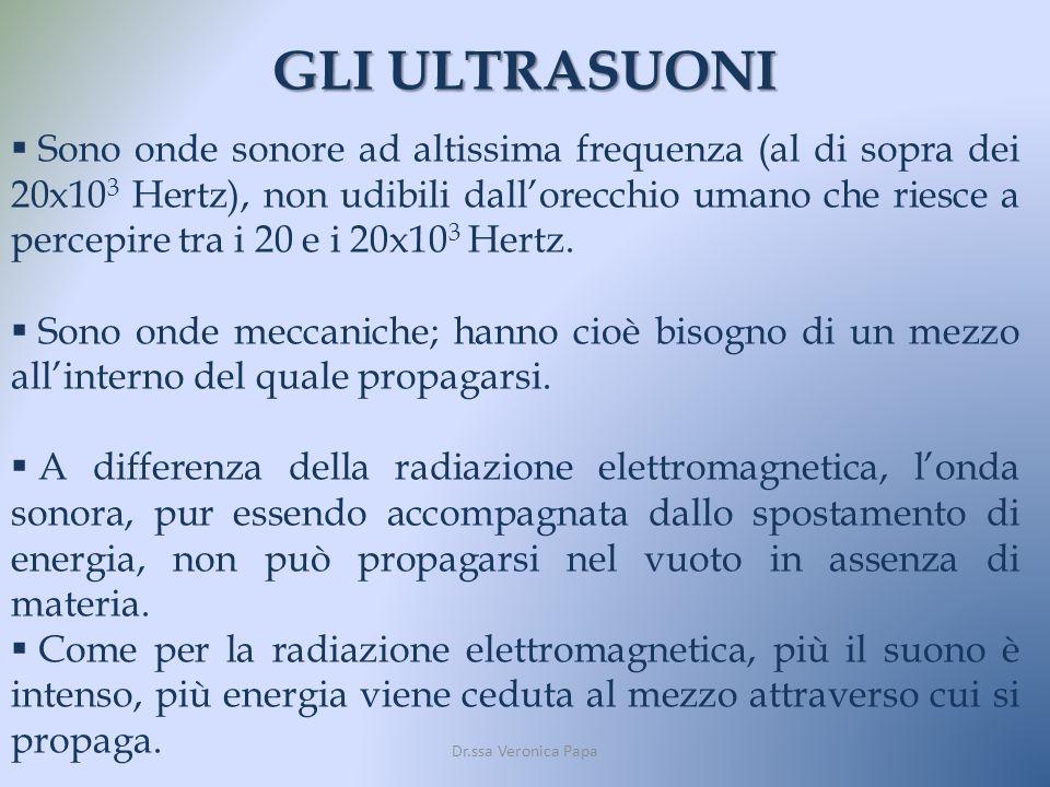GLI ULTRASUONI Dr.ssa Veronica Papa Sono onde sonore ad altissima frequenza (al di sopra dei 20x10 3 Hertz), non udibili dallorecchio umano che riesce