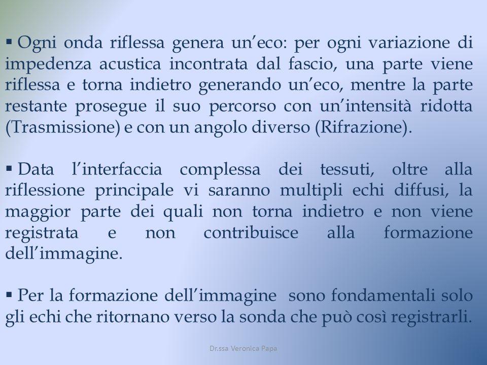 Dr.ssa Veronica Papa Ogni onda riflessa genera uneco: per ogni variazione di impedenza acustica incontrata dal fascio, una parte viene riflessa e torn