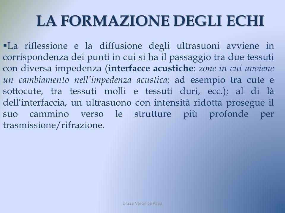 La riflessione e la diffusione degli ultrasuoni avviene in corrispondenza dei punti in cui si ha il passaggio tra due tessuti con diversa impedenza (