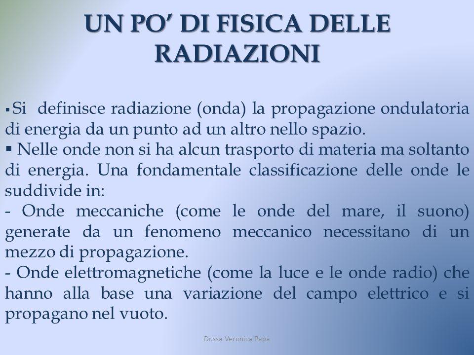 Dr.ssa Veronica Papa UN PO DI FISICA DELLE RADIAZIONI Si definisce radiazione (onda) la propagazione ondulatoria di energia da un punto ad un altro ne