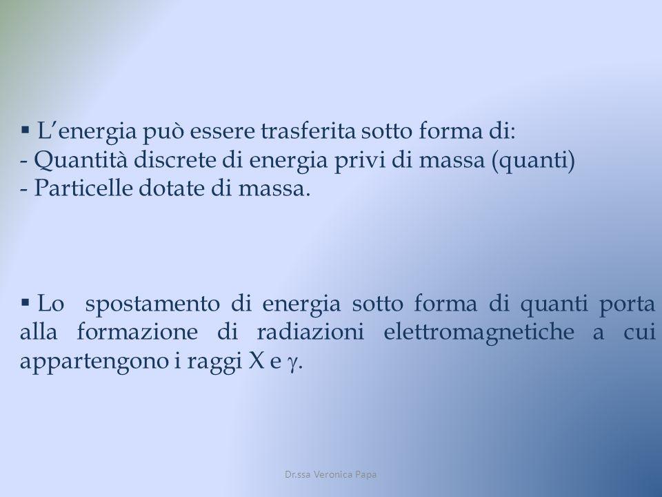 Dr.ssa Veronica Papa Lenergia può essere trasferita sotto forma di: - Quantità discrete di energia privi di massa (quanti) - Particelle dotate di mass