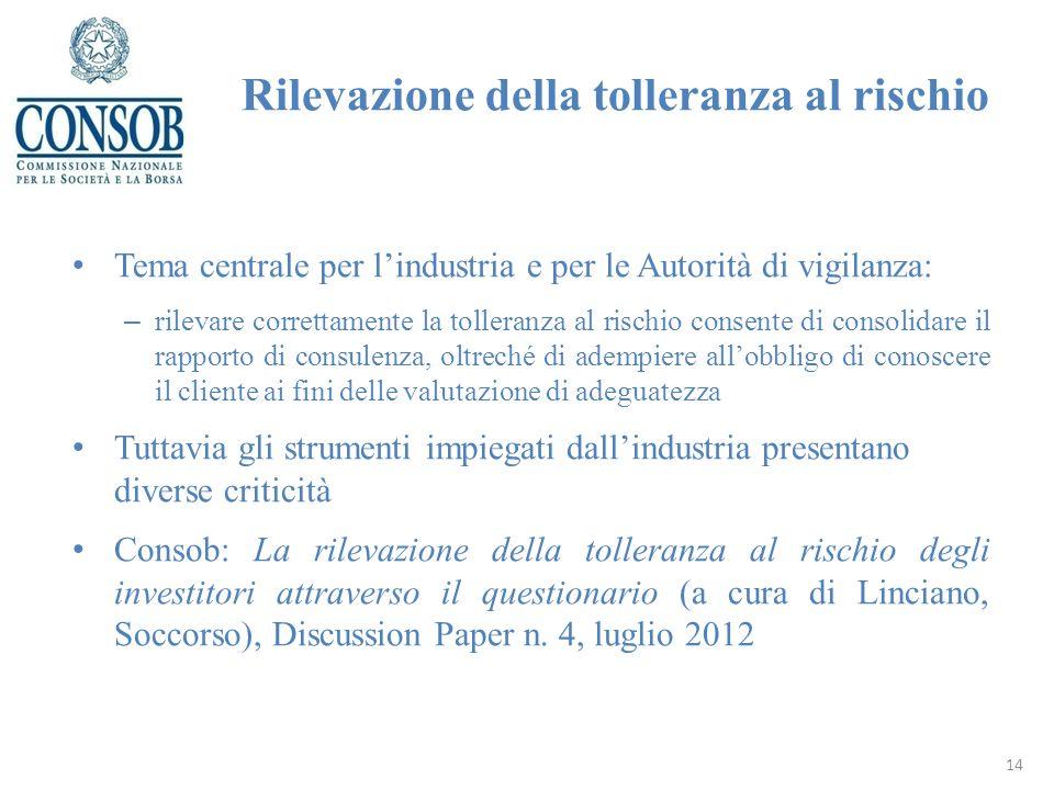 Tema centrale per lindustria e per le Autorità di vigilanza: – rilevare correttamente la tolleranza al rischio consente di consolidare il rapporto di