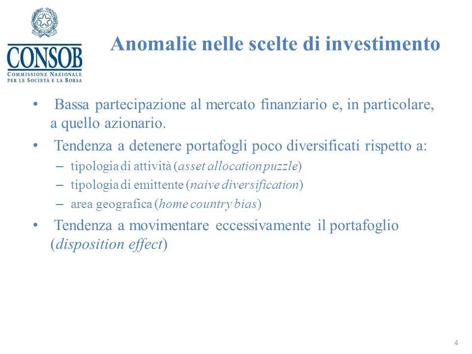 Bassa partecipazione al mercato finanziario e, in particolare, a quello azionario.