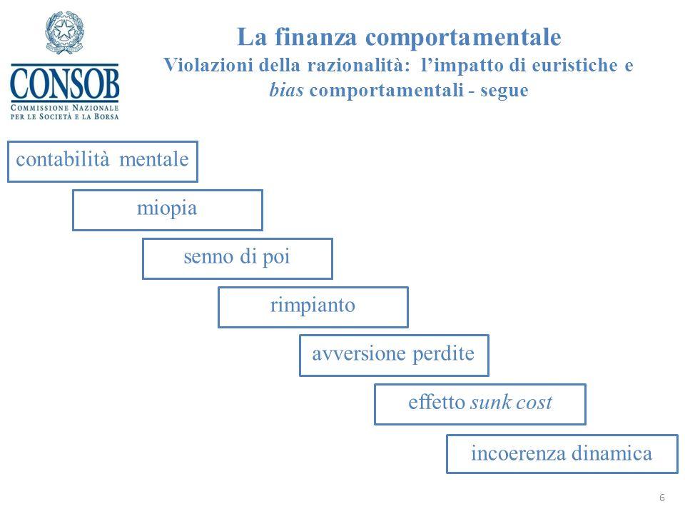 La finanza comportamentale Violazioni della razionalità: limpatto di euristiche e bias comportamentali - segue rimpianto effetto sunk cost avversione perdite miopia contabilità mentale senno di poi incoerenza dinamica 6