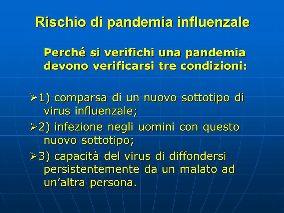 Rischio di pandemia influenzale Perché si verifichi una pandemia devono verificarsi tre condizioni: 1) comparsa di un nuovo sottotipo di virus influen