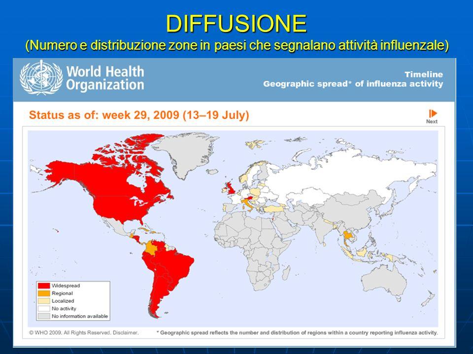 DIFFUSIONE (Numero e distribuzione zone in paesi che segnalano attività influenzale)