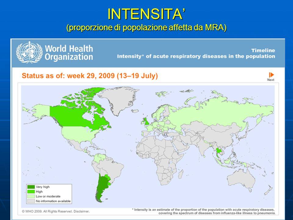 INTENSITA (proporzione di popolazione affetta da MRA)