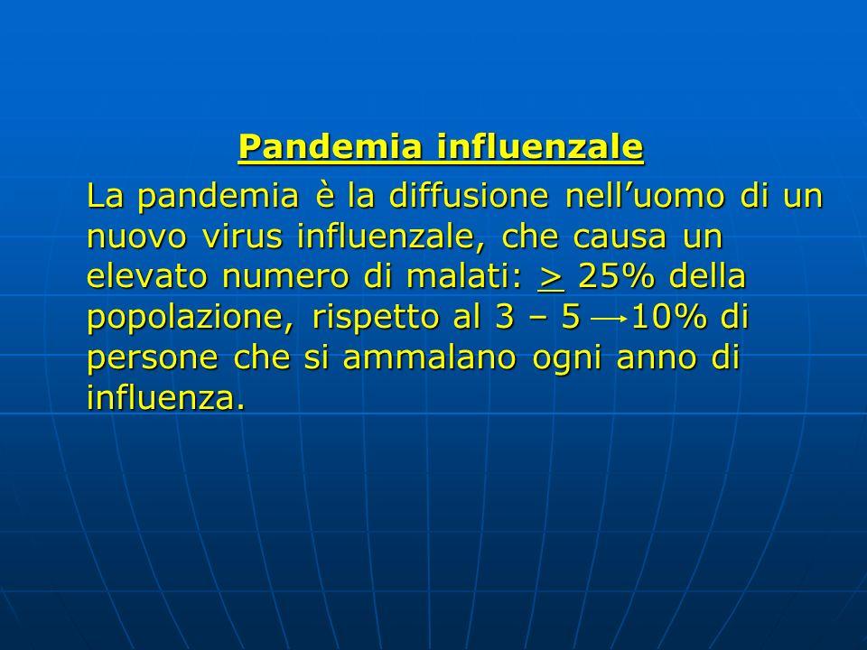 Pandemia influenzale La pandemia è la diffusione nelluomo di un nuovo virus influenzale, che causa un elevato numero di malati: > 25% della popolazion