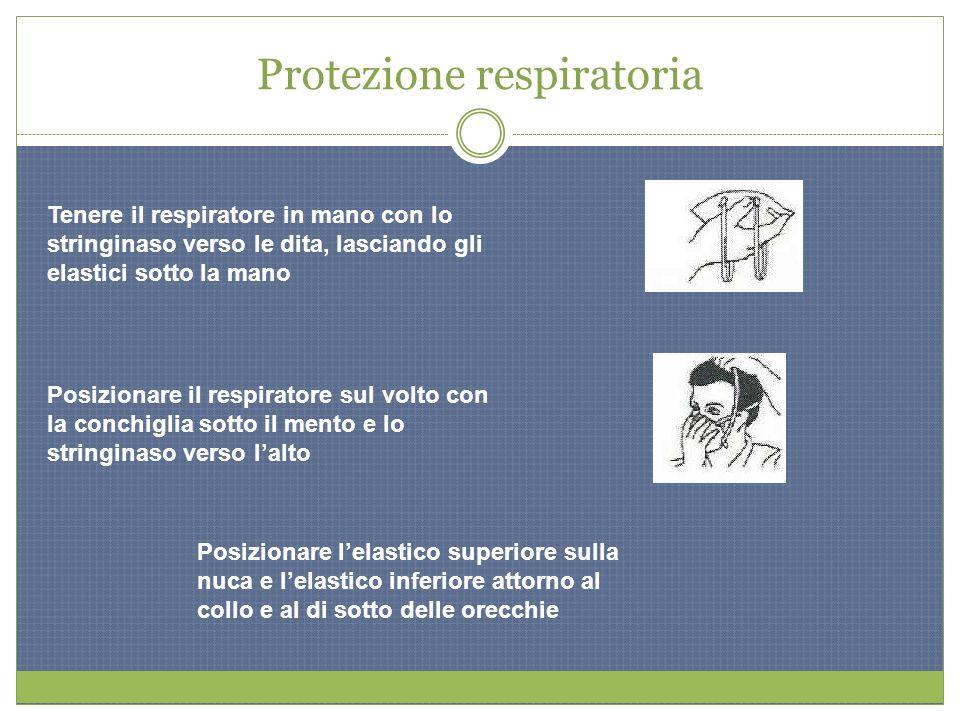 Protezione respiratoria Posizionare il respiratore sul volto con la conchiglia sotto il mento e lo stringinaso verso lalto Tenere il respiratore in ma