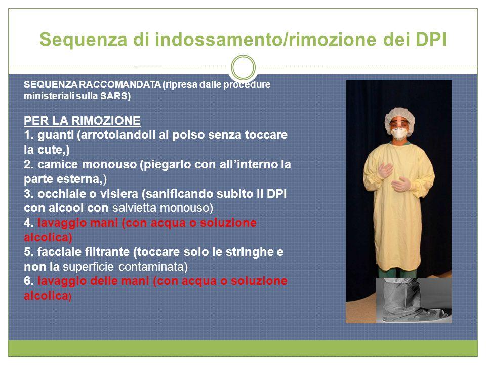 Sequenza di indossamento/rimozione dei DPI SEQUENZA RACCOMANDATA (ripresa dalle procedure ministeriali sulla SARS) PER LA RIMOZIONE 1. guanti (arrotol