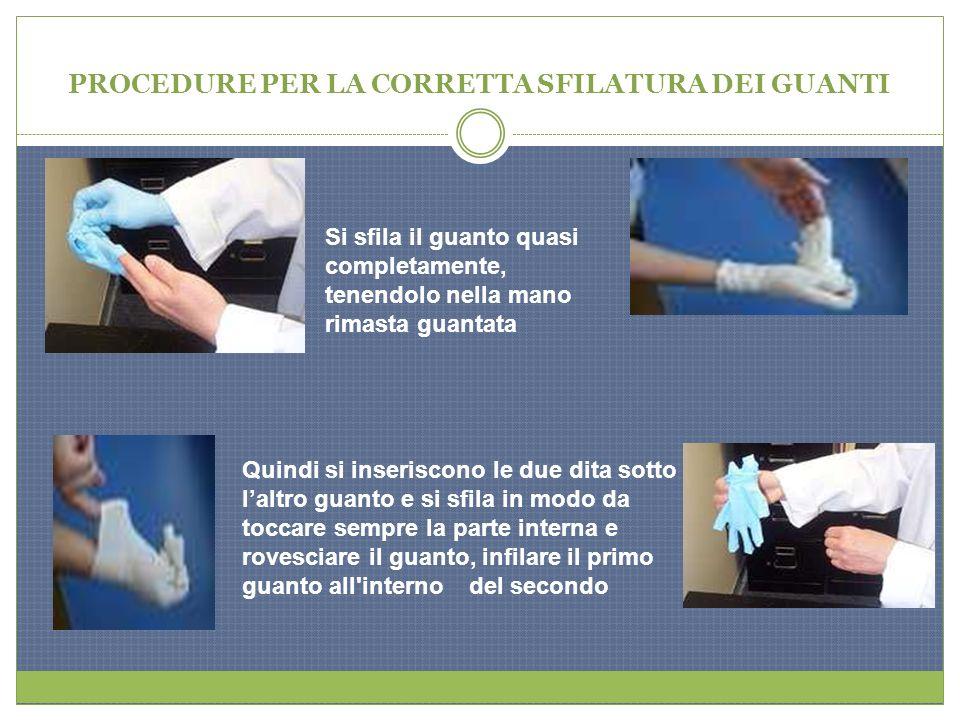 PROCEDURE PER LA CORRETTA SFILATURA DEI GUANTI Dopo l uso: smaltire i guanti nel contenitore dei rifiuti pericolosi (non riutilizzarli e non lavarli) e lavarsi le mani