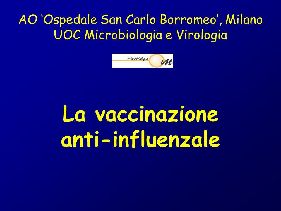 AO Ospedale San Carlo Borromeo, Milano UOC Microbiologia e Virologia La vaccinazione anti-influenzale