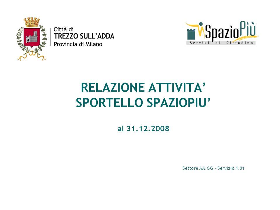 RELAZIONE ATTIVITA SPORTELLO SPAZIOPIU al 31.12.2008 Settore AA.GG.- Servizio 1.01