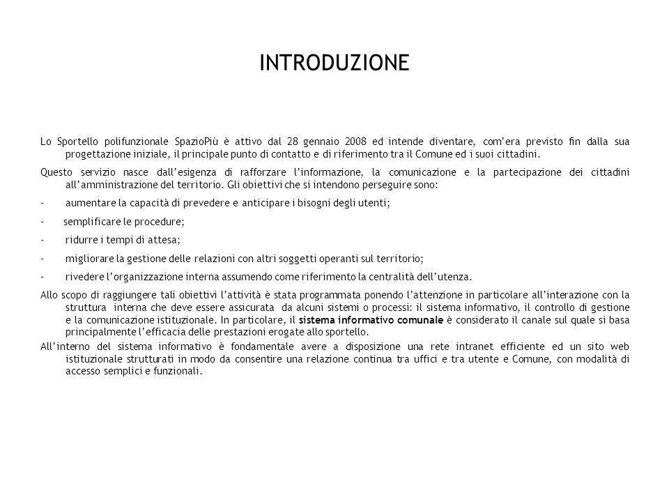 INTRODUZIONE Lo Sportello polifunzionale SpazioPiù è attivo dal 28 gennaio 2008 ed intende diventare, comera previsto fin dalla sua progettazione iniz