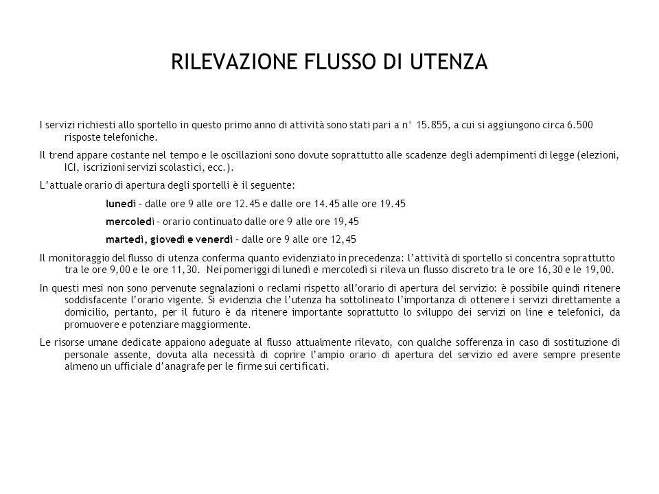 RILEVAZIONE FLUSSO UTENZA
