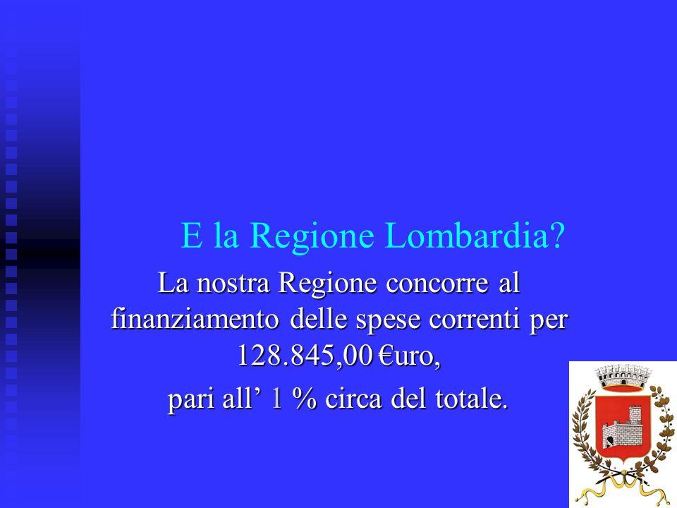 12 E la Regione Lombardia? La nostra Regione concorre al finanziamento delle spese correnti per 128.845,00 uro, pari all 1 % circa del totale.