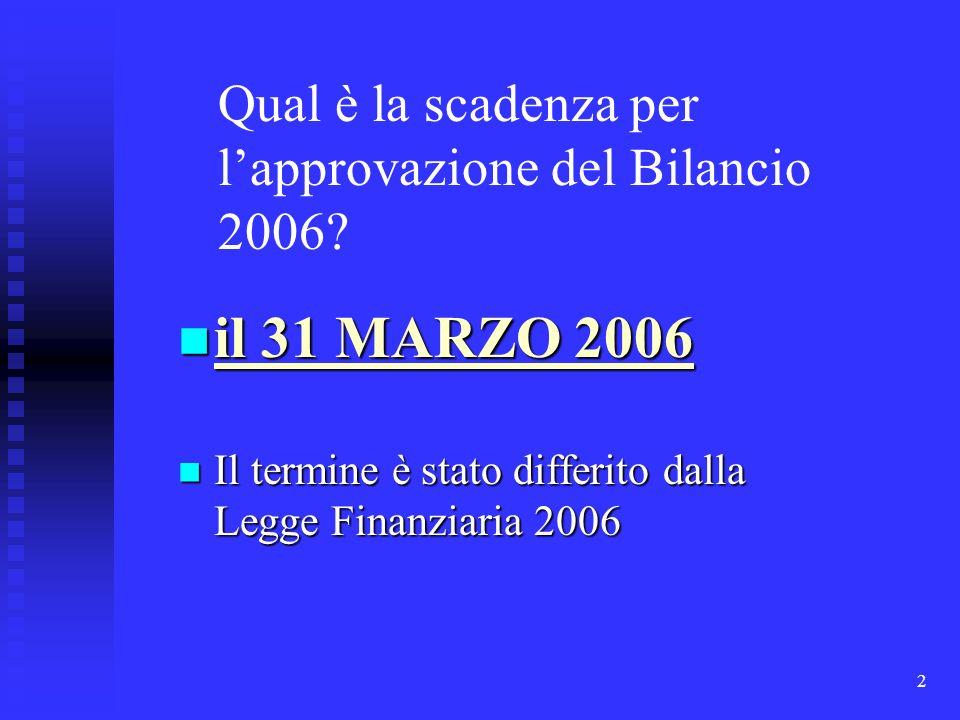 2 Qual è la scadenza per lapprovazione del Bilancio 2006? il 31 MARZO 2006 il 31 MARZO 2006 Il termine è stato differito dalla Legge Finanziaria 2006