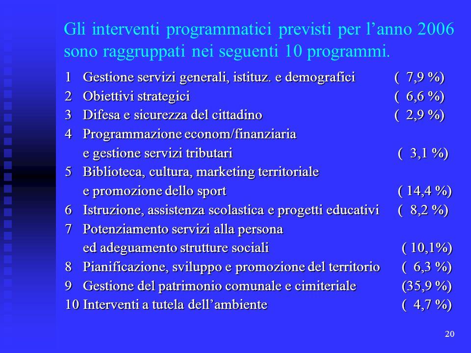 20 Gli interventi programmatici previsti per lanno 2006 sono raggruppati nei seguenti 10 programmi. 1 Gestione servizi generali, istituz. e demografic