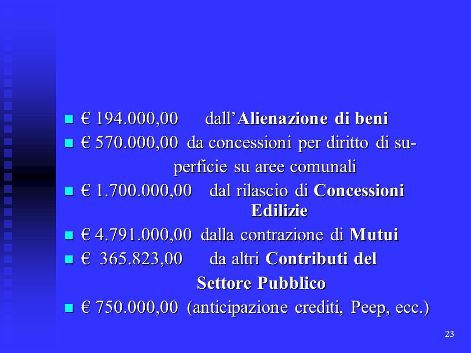 23 194.000,00dallAlienazione di beni 570.000,00 da concessioni per diritto di su- perficie su aree comunali 1.700.000,00 dal rilascio di Concessioni E