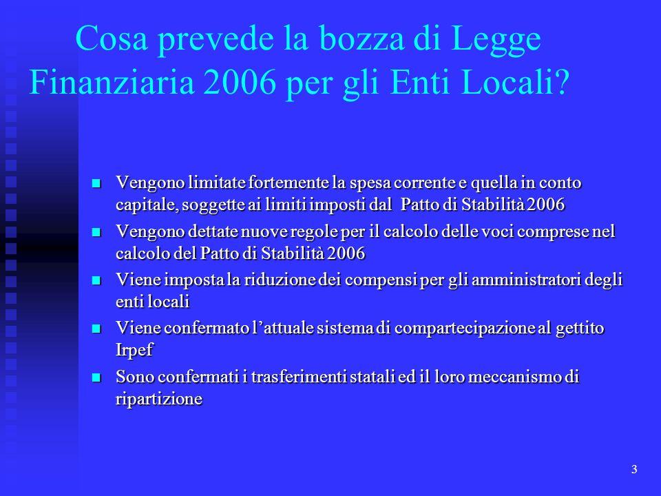 3 Cosa prevede la bozza di Legge Finanziaria 2006 per gli Enti Locali? Vengono limitate fortemente la spesa corrente e quella in conto capitale, sogge