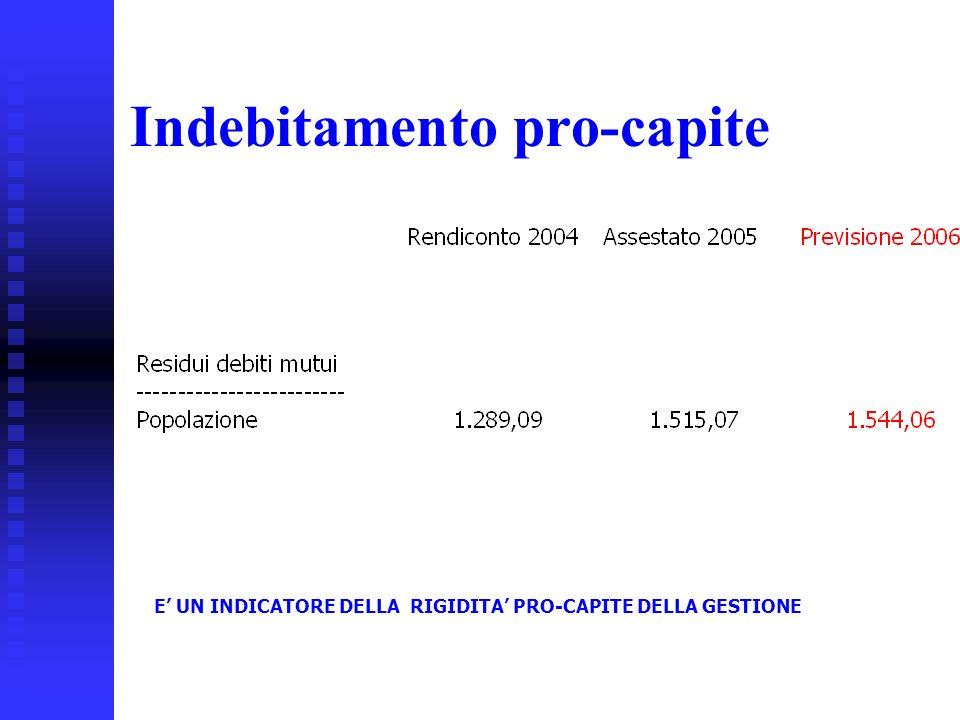 34 Indebitamento pro-capite E UN INDICATORE DELLA RIGIDITA PRO-CAPITE DELLA GESTIONE