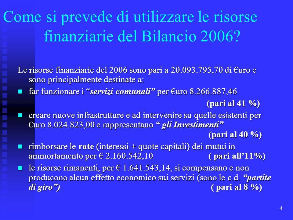 4 Come si prevede di utilizzare le risorse finanziarie del Bilancio 2006? Le risorse finanziarie del 2006 sono pari a 20.093.795,70 di uro e sono prin