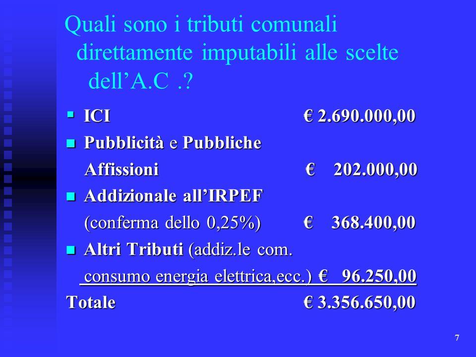 7 Quali sono i tributi comunali direttamente imputabili alle scelte dellA.C.? ICI 2.690.000,00 ICI 2.690.000,00 Pubblicità e Pubbliche Pubblicità e Pu