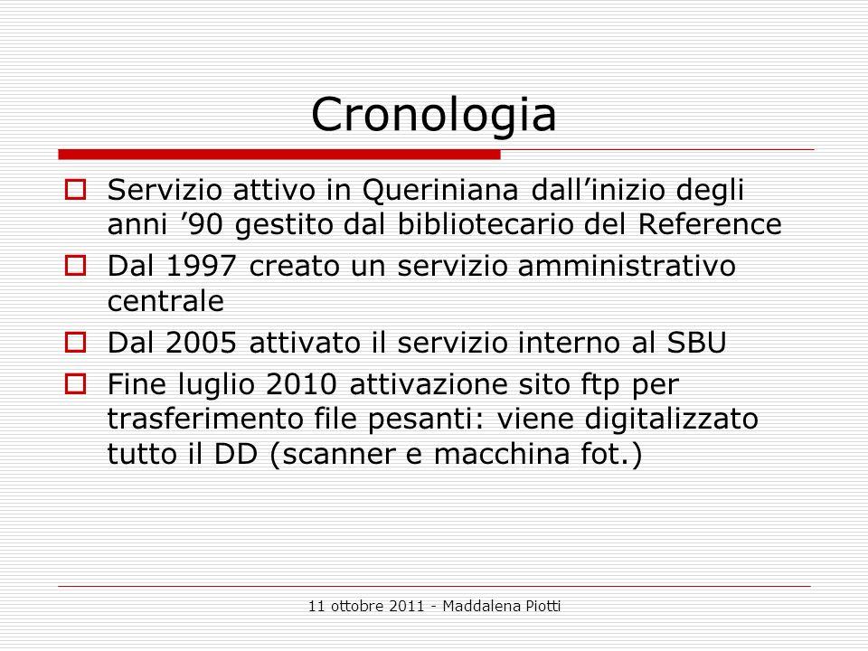 11 ottobre 2011 - Maddalena Piotti Cronologia Servizio attivo in Queriniana dallinizio degli anni 90 gestito dal bibliotecario del Reference Dal 1997