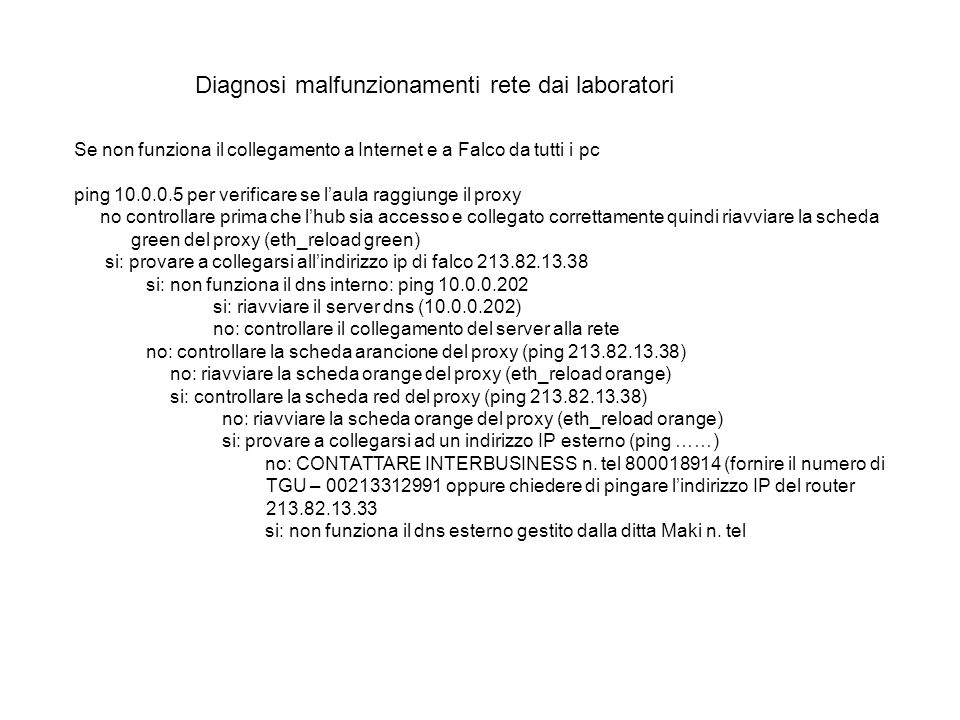 Diagnosi malfunzionamenti rete dai laboratori Se non funziona il collegamento a Internet e a Falco da tutti i pc ping 10.0.0.5 per verificare se laula raggiunge il proxy no controllare prima che lhub sia accesso e collegato correttamente quindi riavviare la scheda green del proxy (eth_reload green) si: provare a collegarsi allindirizzo ip di falco 213.82.13.38 si: non funziona il dns interno: ping 10.0.0.202 si: riavviare il server dns (10.0.0.202) no: controllare il collegamento del server alla rete no: controllare la scheda arancione del proxy (ping 213.82.13.38) no: riavviare la scheda orange del proxy (eth_reload orange) si: controllare la scheda red del proxy (ping 213.82.13.38) no: riavviare la scheda orange del proxy (eth_reload orange) si: provare a collegarsi ad un indirizzo IP esterno (ping ……) no: CONTATTARE INTERBUSINESS n.