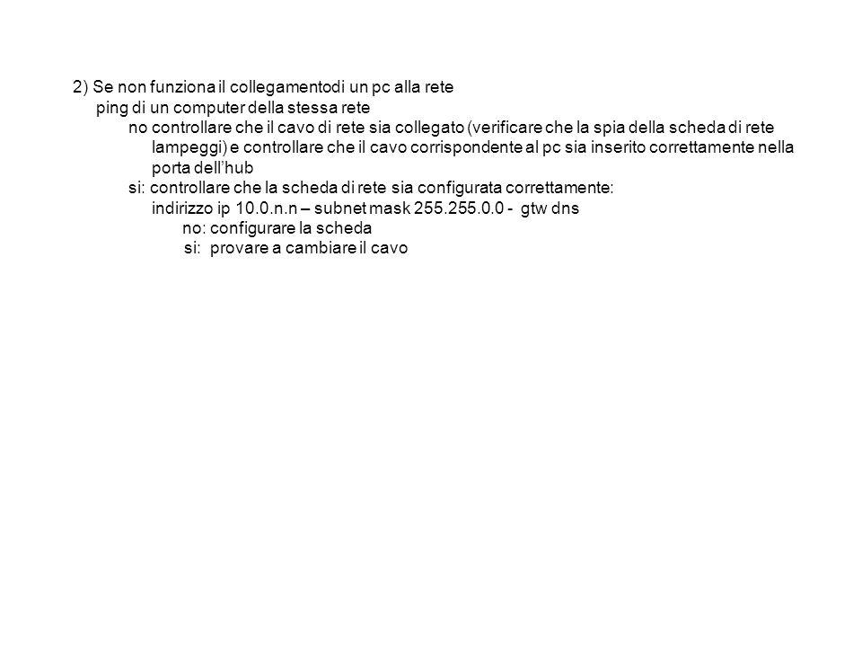 2) Se non funziona il collegamentodi un pc alla rete ping di un computer della stessa rete no controllare che il cavo di rete sia collegato (verificare che la spia della scheda di rete lampeggi) e controllare che il cavo corrispondente al pc sia inserito correttamente nella porta dellhub si: controllare che la scheda di rete sia configurata correttamente: indirizzo ip 10.0.n.n – subnet mask 255.255.0.0 - gtw dns no: configurare la scheda si: provare a cambiare il cavo