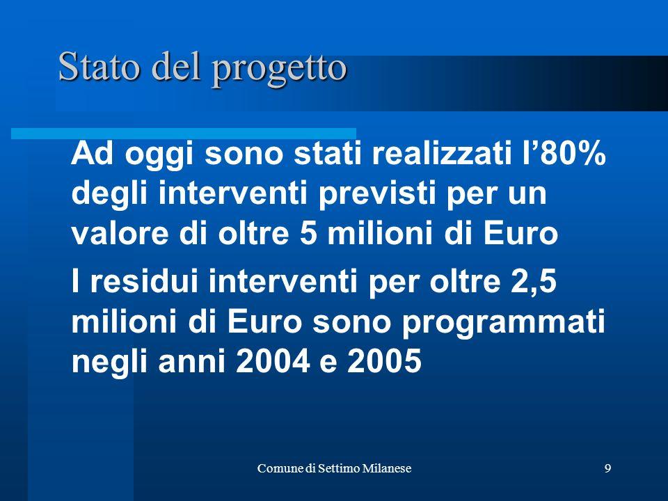 Comune di Settimo Milanese9 Stato del progetto Ad oggi sono stati realizzati l80% degli interventi previsti per un valore di oltre 5 milioni di Euro I