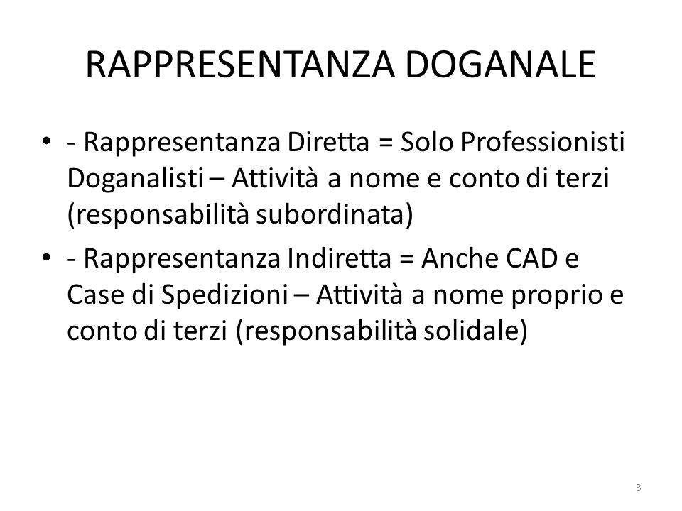 RAPPRESENTANZA DOGANALE - Rappresentanza Diretta = Solo Professionisti Doganalisti – Attività a nome e conto di terzi (responsabilità subordinata) - R