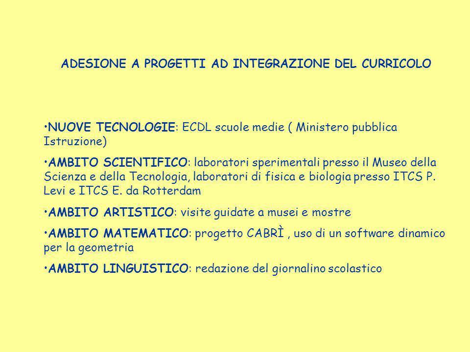 PROGETTO DI EDUCAZIONE AMBIENTALE Responsabile Prof.ssa Susanna Abbati CLASSI PRIME ANALISI AMBIENTALE ( es.